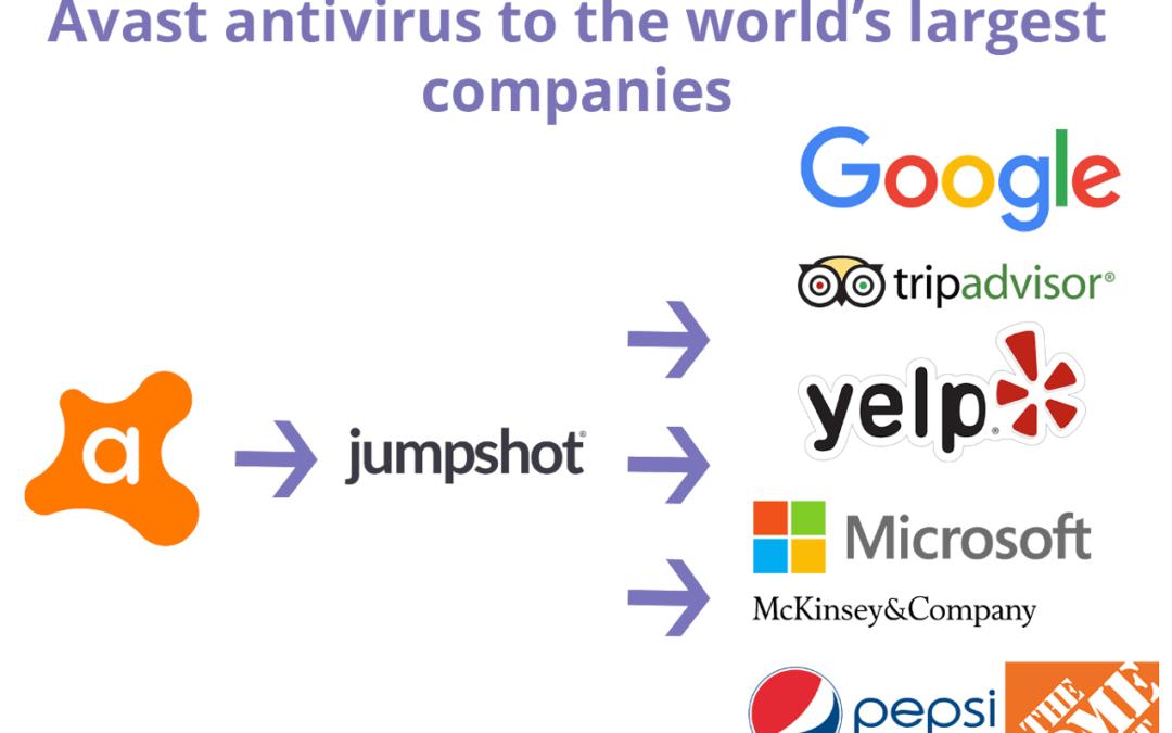 Avast Antivirus Scanner verkauft Daten